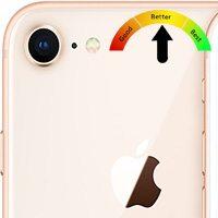 iPhone 6 Screen Repair Premium Quality Replacement
